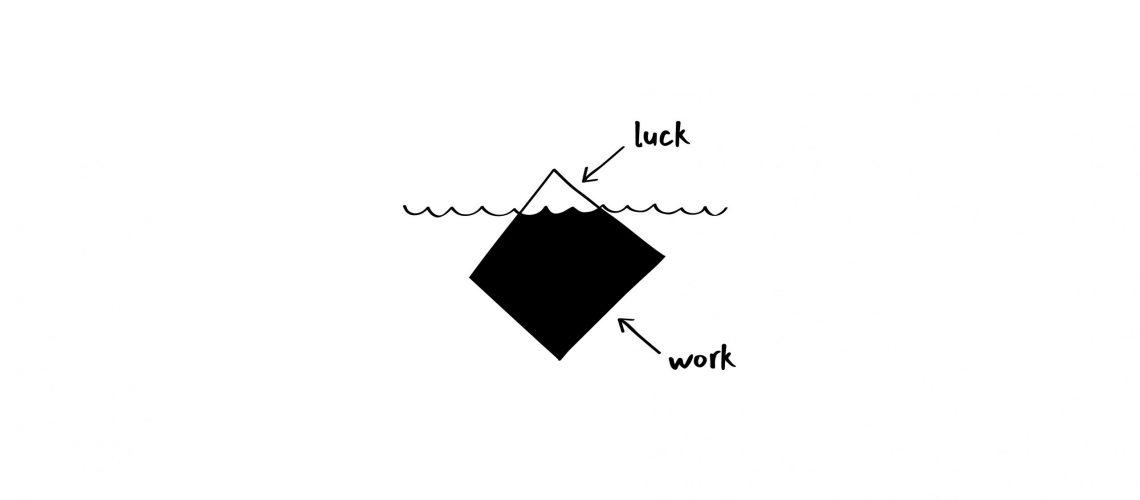 Work vs luck